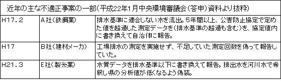 不適正事案2.JPG