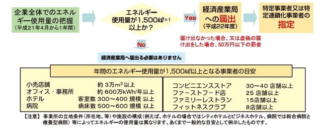 手続きのフロー.jpg